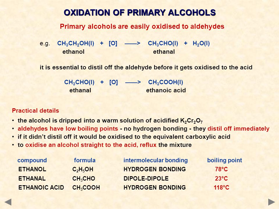 OXIDATION OF PRIMARY ALCOHOLS