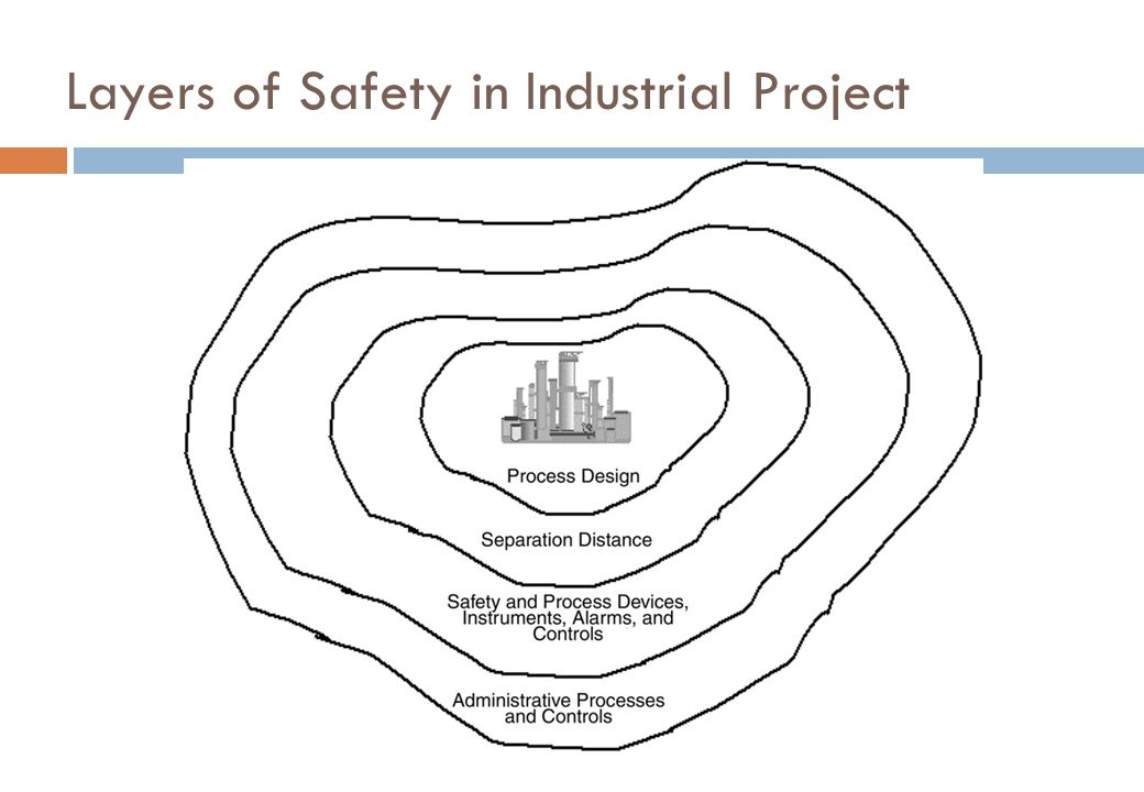 Layers of Safety in Industrial Project