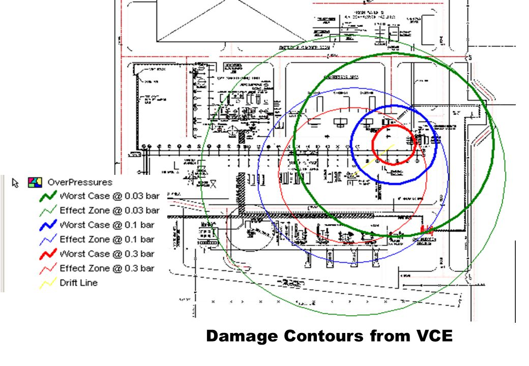 Damage Contours from VCE