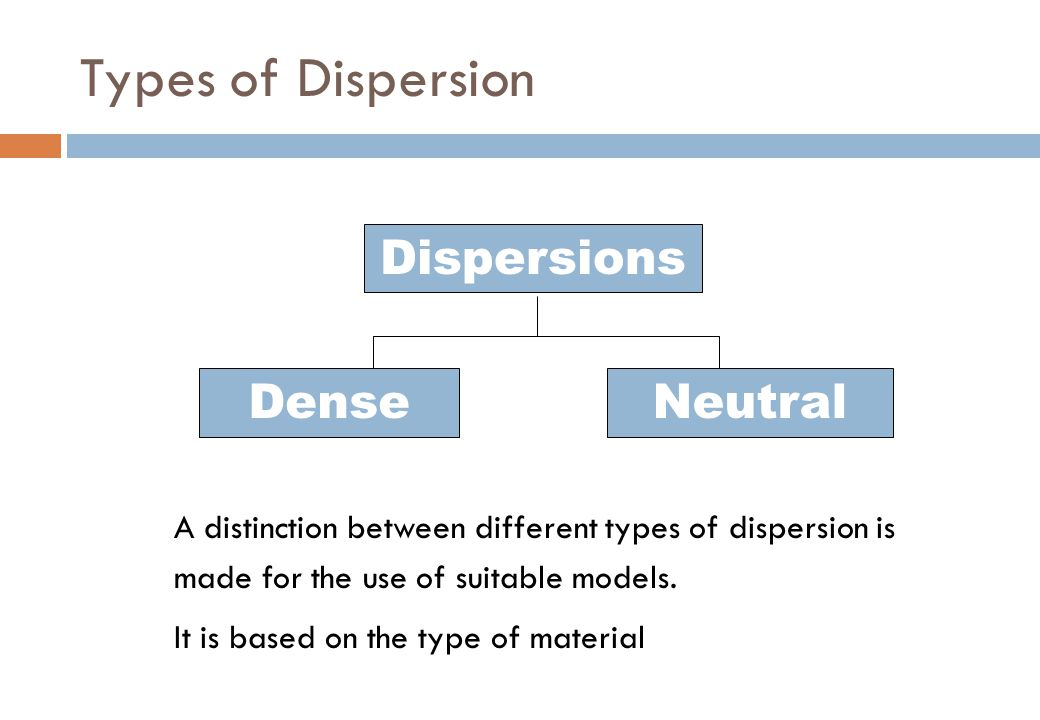 Types of Dispersion Dispersions Dense Neutral