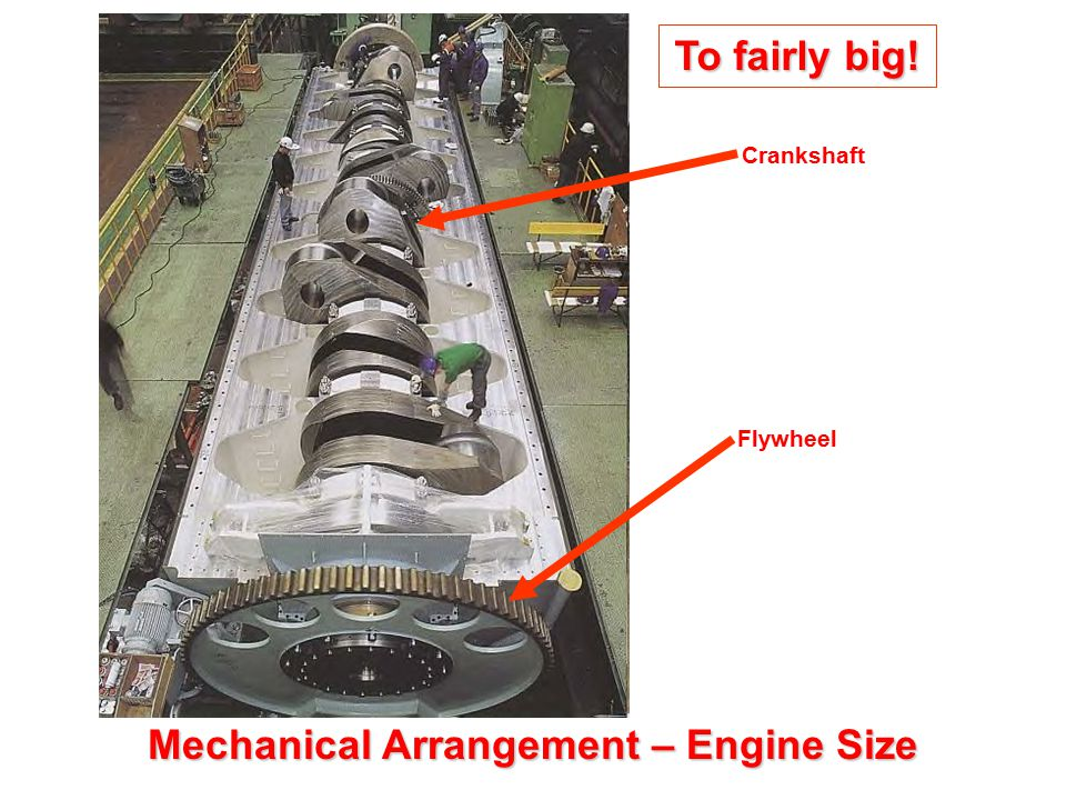 Mechanical Arrangement – Engine Size