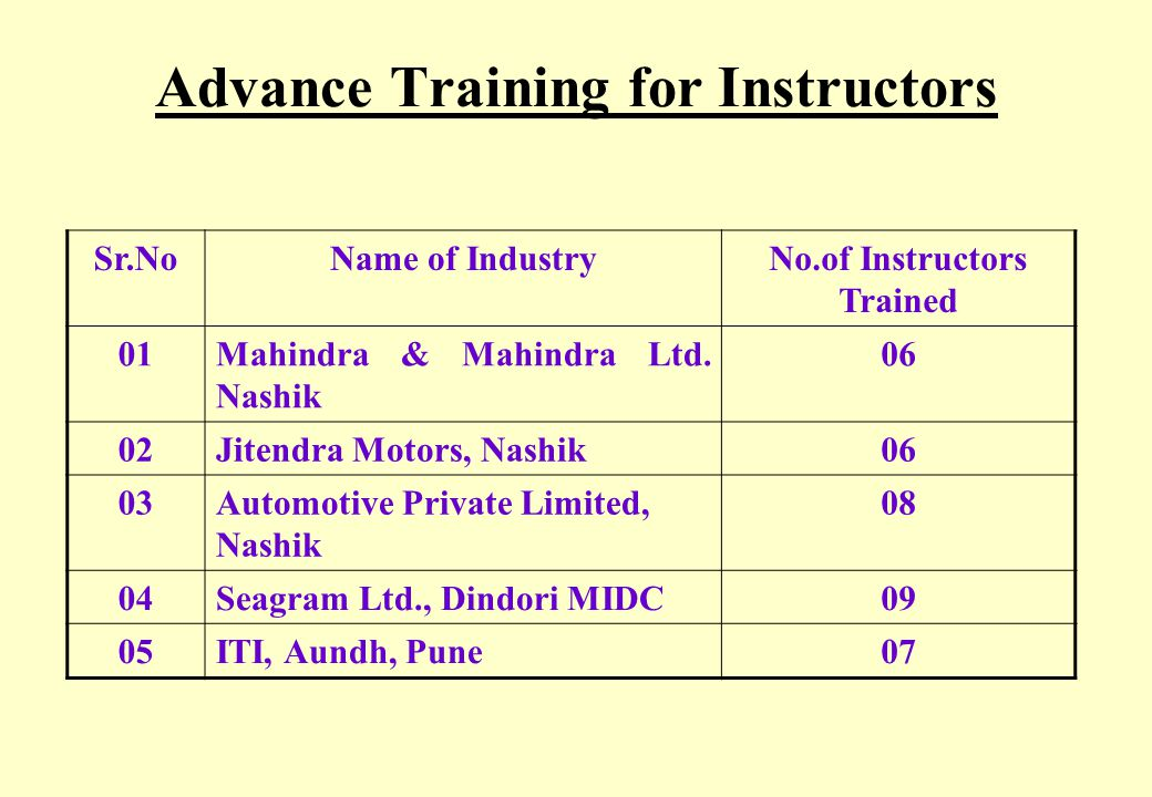 Advance Training for Instructors
