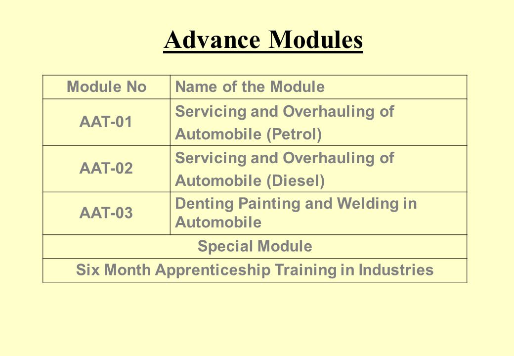 Six Month Apprenticeship Training in Industries