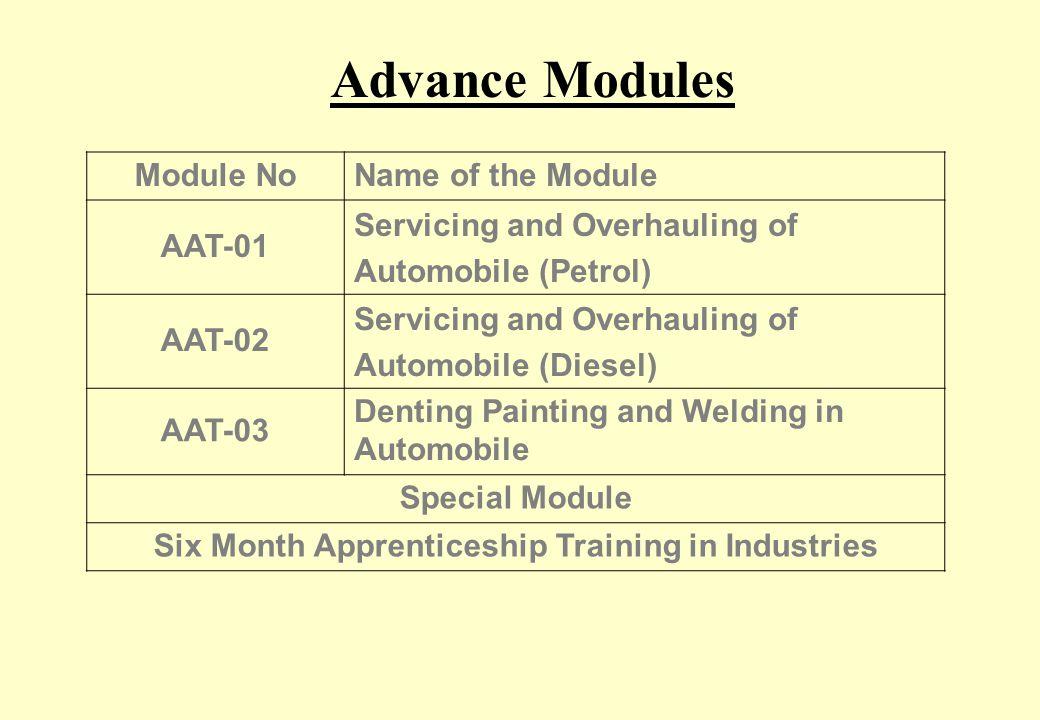 Six Month Apprenticeship Training in Industries