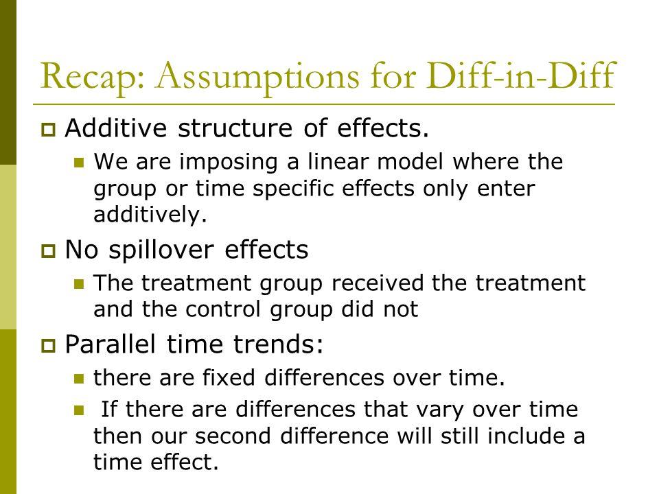 Recap: Assumptions for Diff-in-Diff