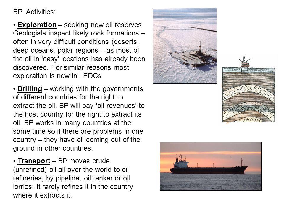 BP Activities:
