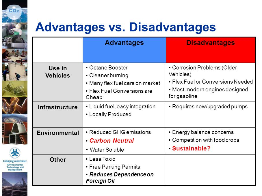 8 Advantages and Disadvantages of the Carbon Tax