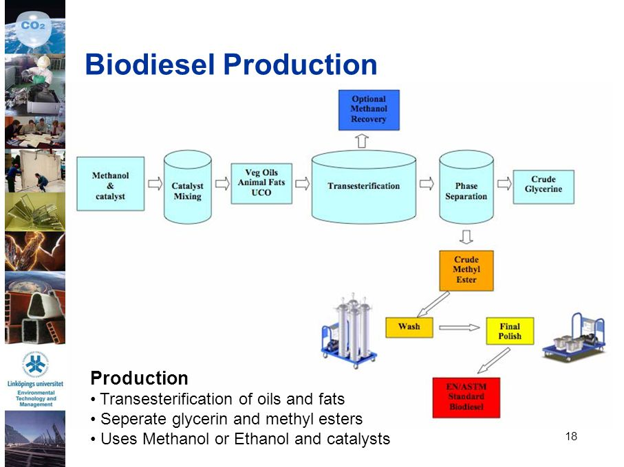 Biodiesel Production Production Transesterification of oils and fats