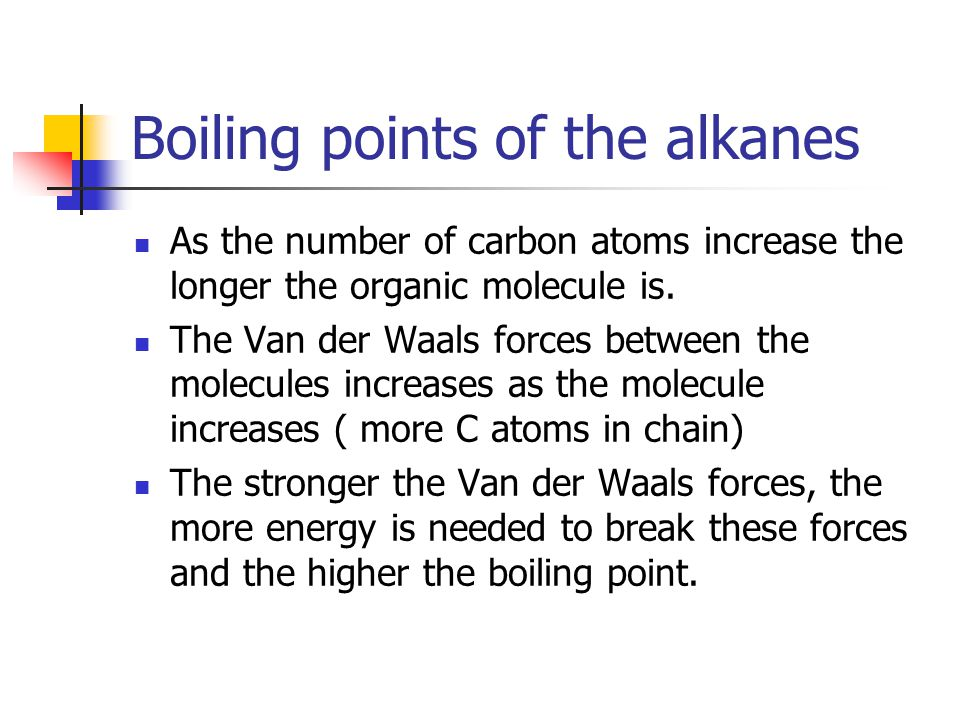 Boiling points of the alkanes