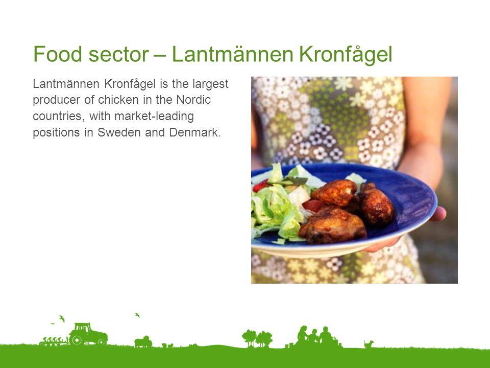 Food sector – Lantmännen Kronfågel