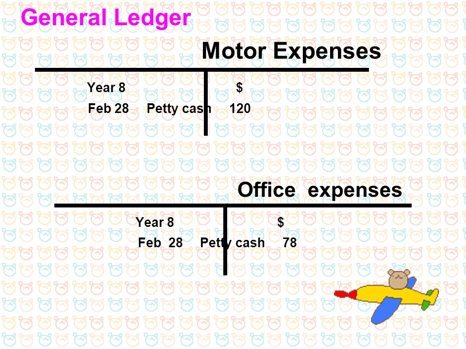 General Ledger Motor Expenses Year 8 $ Year 8 $ Feb 28 Petty cash 120