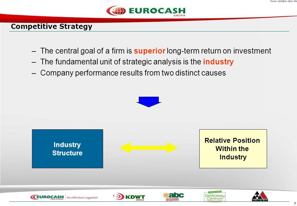 Determinants of long term sector profitability
