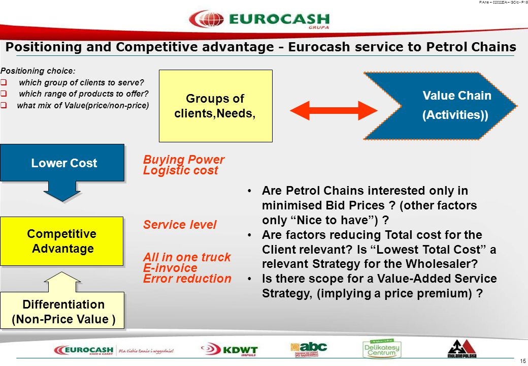 Positioning and the Value Chain Eurocash Petrol Stations service