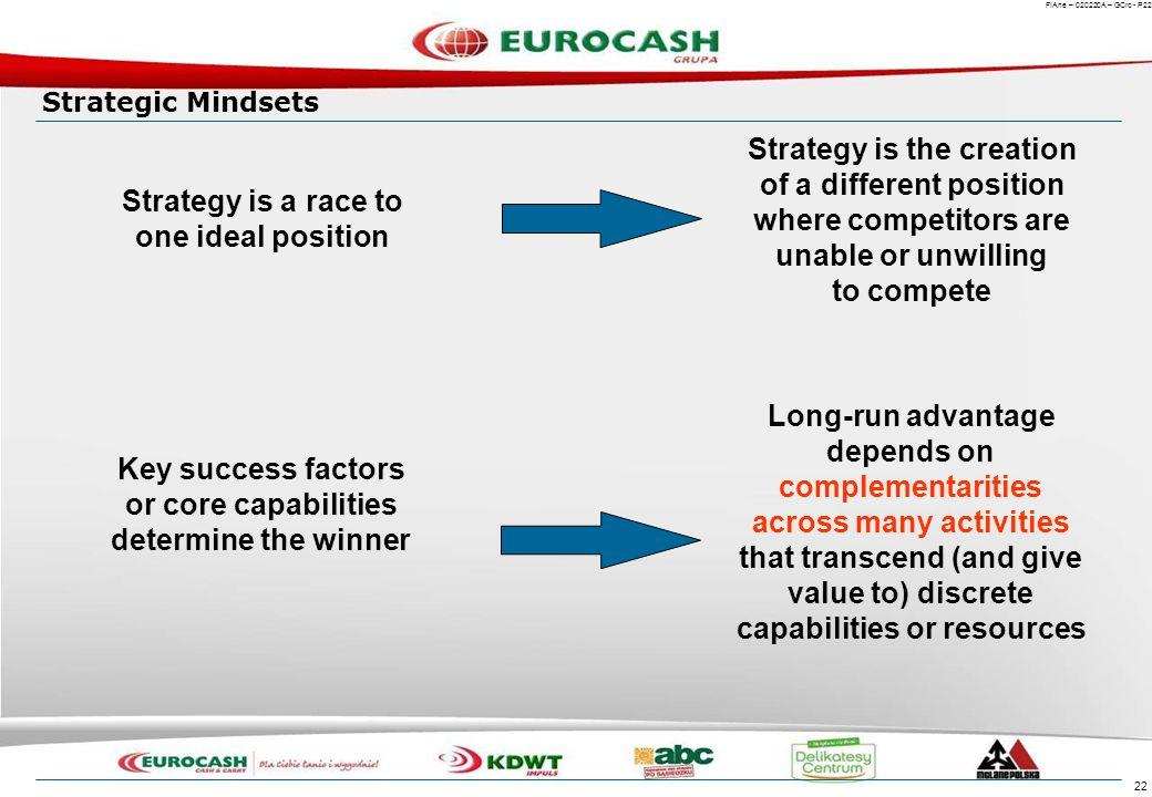 Strategic Continuity and Continuous Improvement