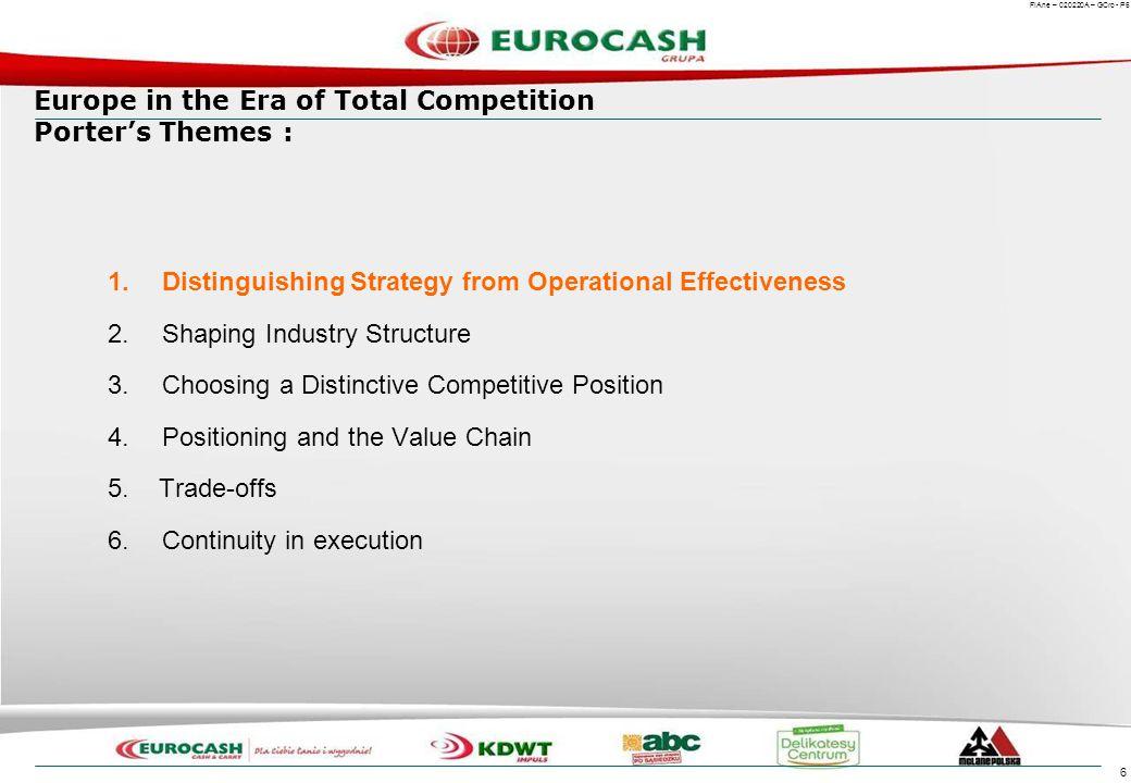 Determinants of Company Performance