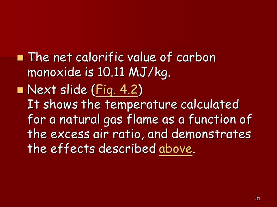 The net calorific value of carbon monoxide is 10.11 MJ/kg.