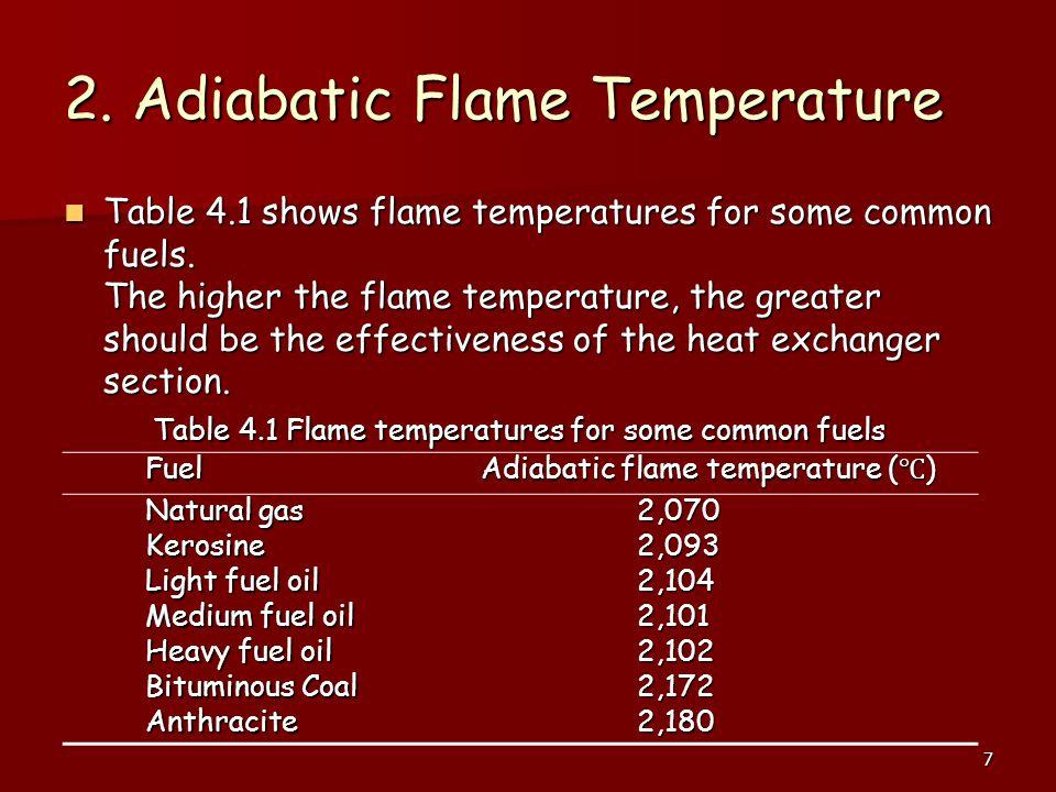 2. Adiabatic Flame Temperature