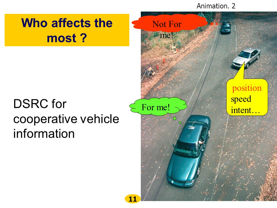 DSRC for cooperative vehicle information