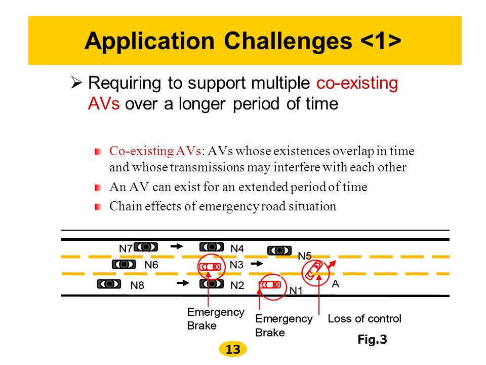 Application Challenges <1>