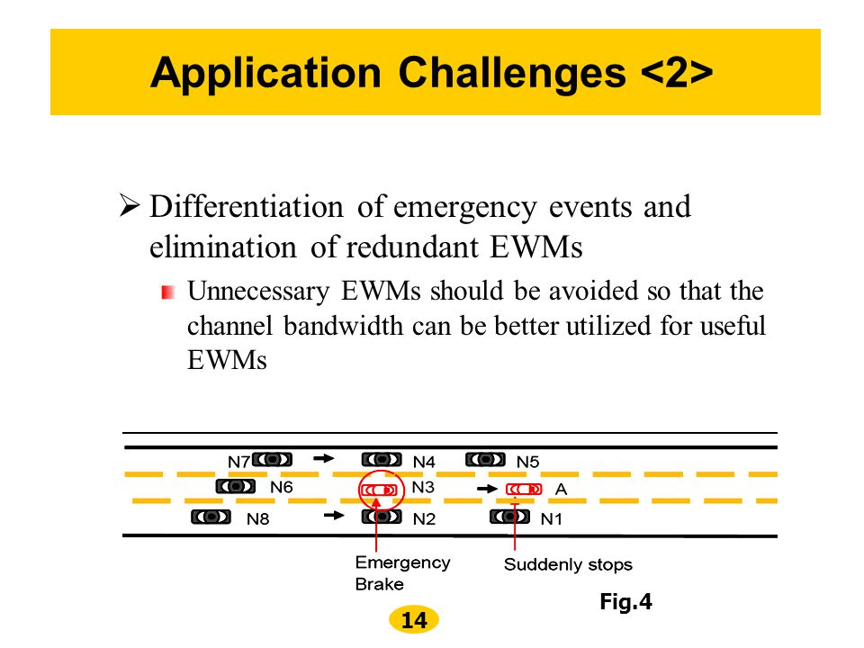 Application Challenges <2>