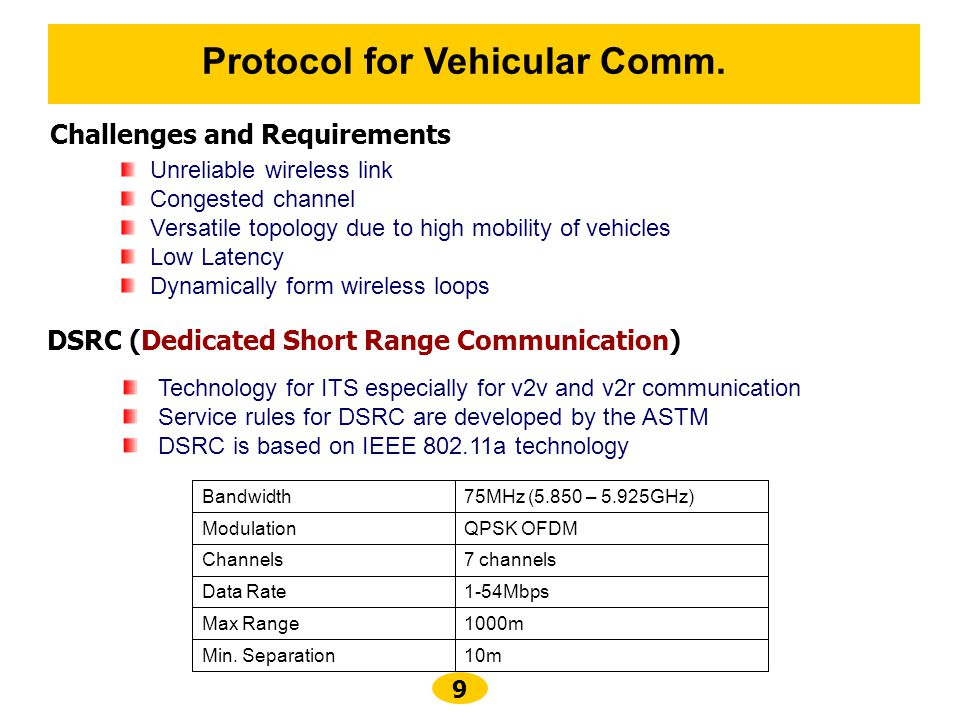 Protocol for Vehicular Comm.