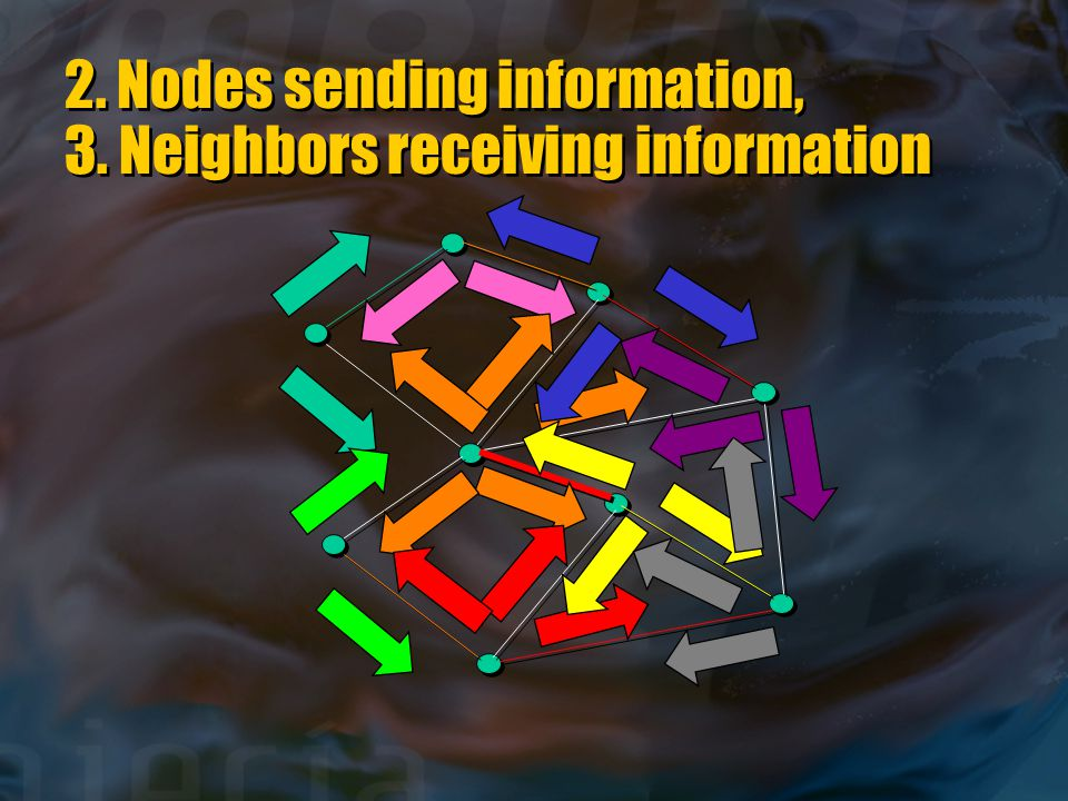 2. Nodes sending information, 3. Neighbors receiving information