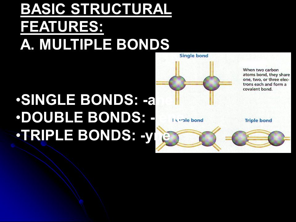 BASIC STRUCTURAL FEATURES: