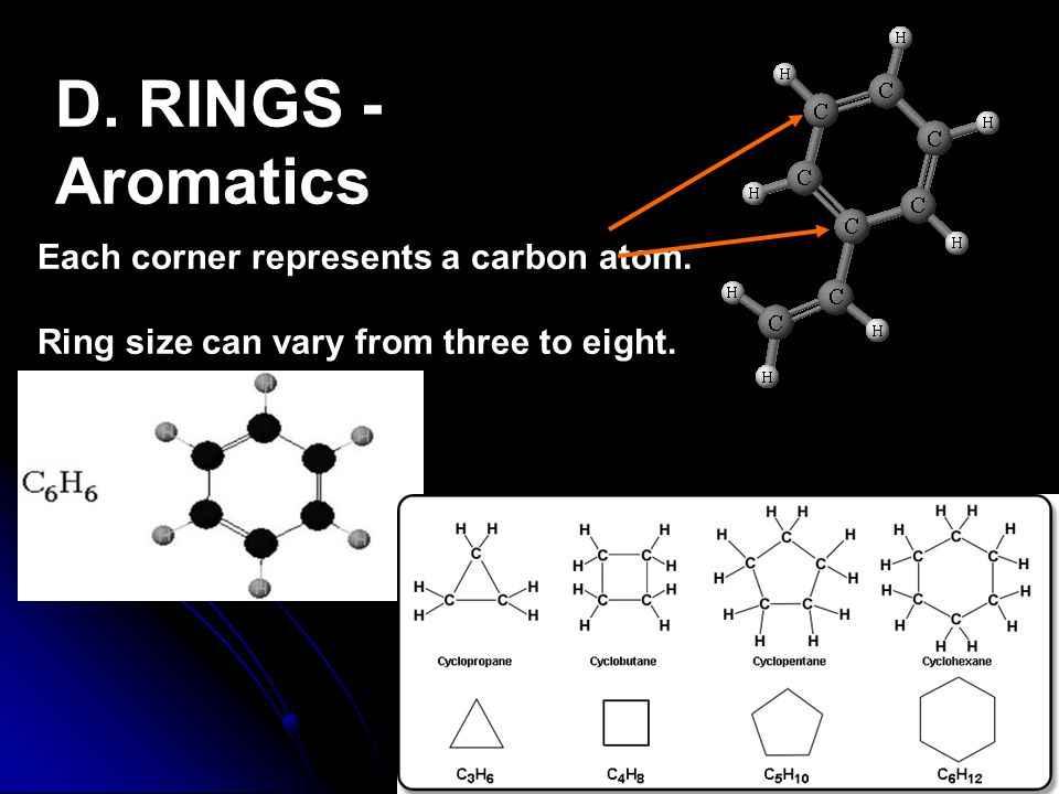 D. RINGS - Aromatics Each corner represents a carbon atom.
