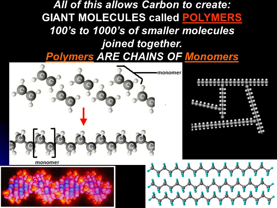 All of this allows Carbon to create: GIANT MOLECULES called POLYMERS