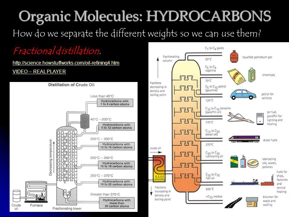 Organic Molecules: HYDROCARBONS