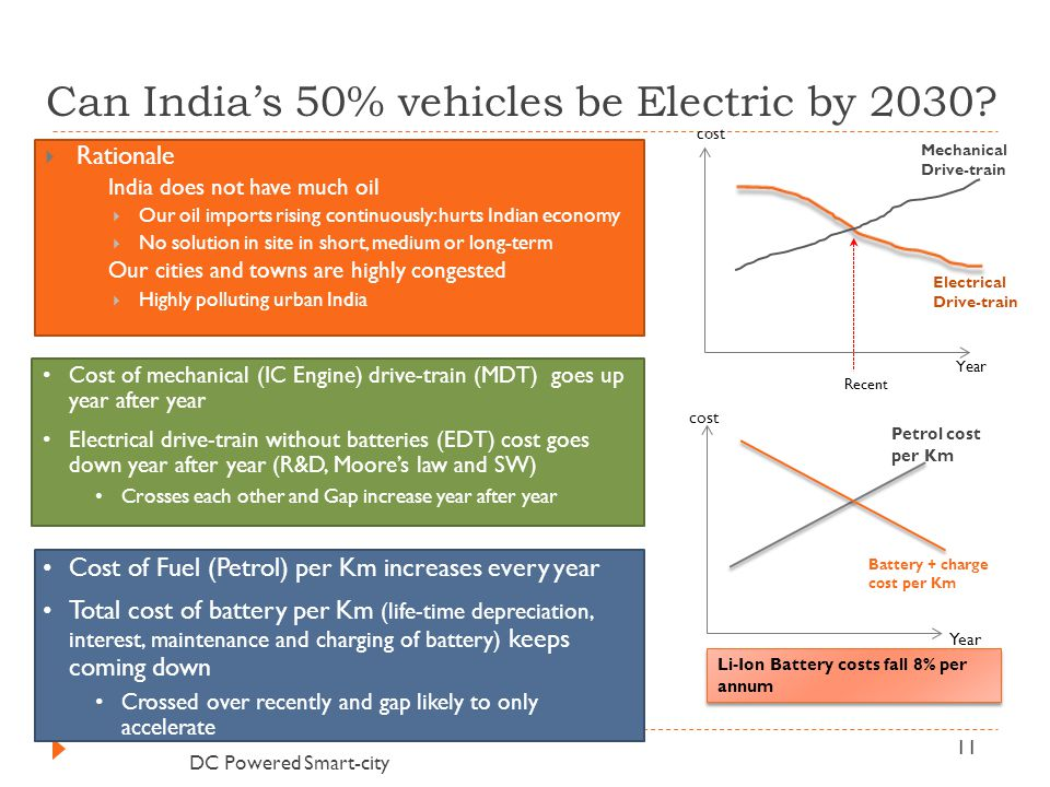 Can India's 50% vehicles be Electric by 2030