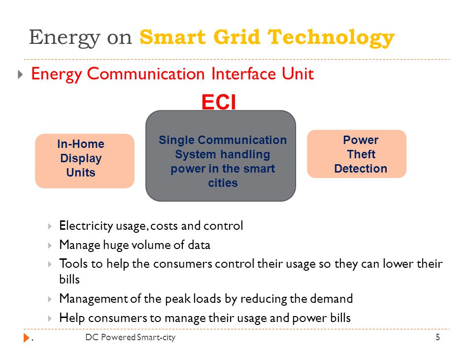 Energy on Smart Grid Technology