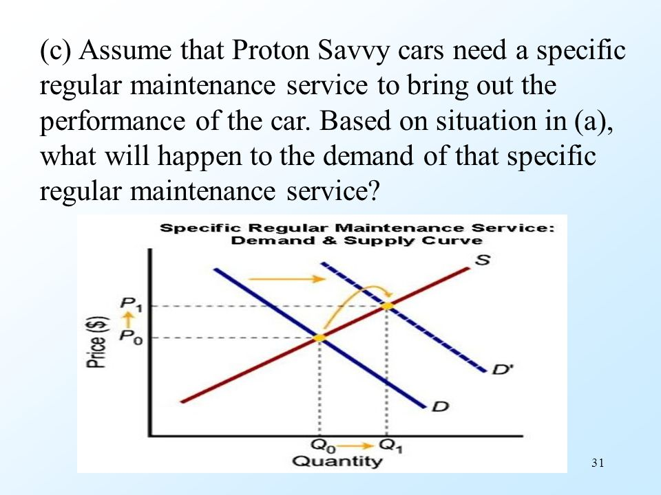(c) Assume that Proton Savvy cars need a specific regular maintenance service to bring out the performance of the car.