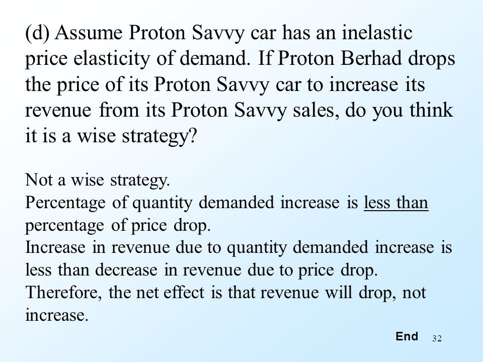 (d) Assume Proton Savvy car has an inelastic price elasticity of demand. If Proton Berhad drops the price of its Proton Savvy car to increase its revenue from its Proton Savvy sales, do you think it is a wise strategy