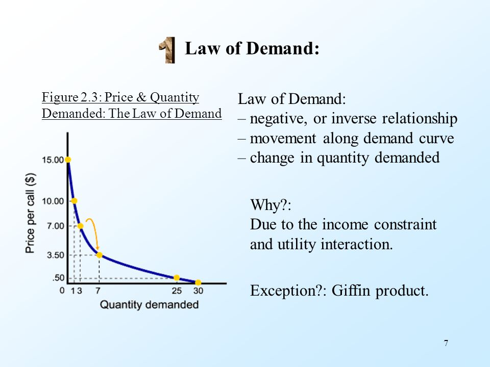 Law of Demand: 1 Law of Demand: – negative, or inverse relationship