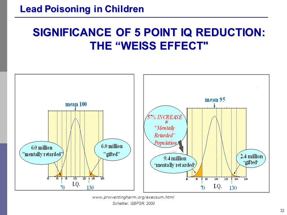 SIGNIFICANCE OF 5 POINT IQ REDUCTION: THE WEISS EFFECT
