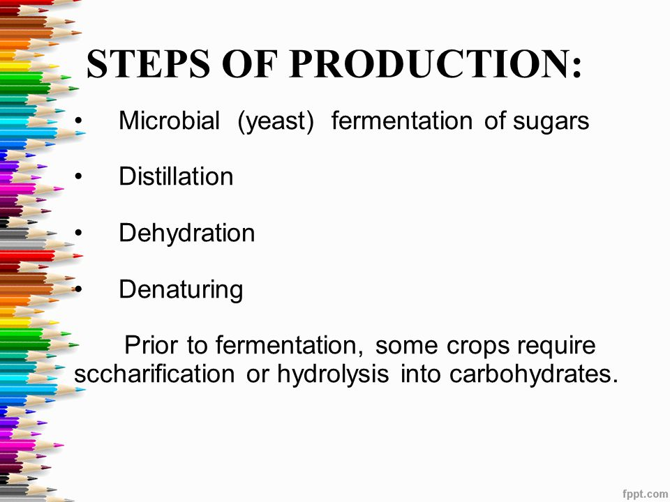 STEPS OF PRODUCTION: Microbial (yeast) fermentation of sugars