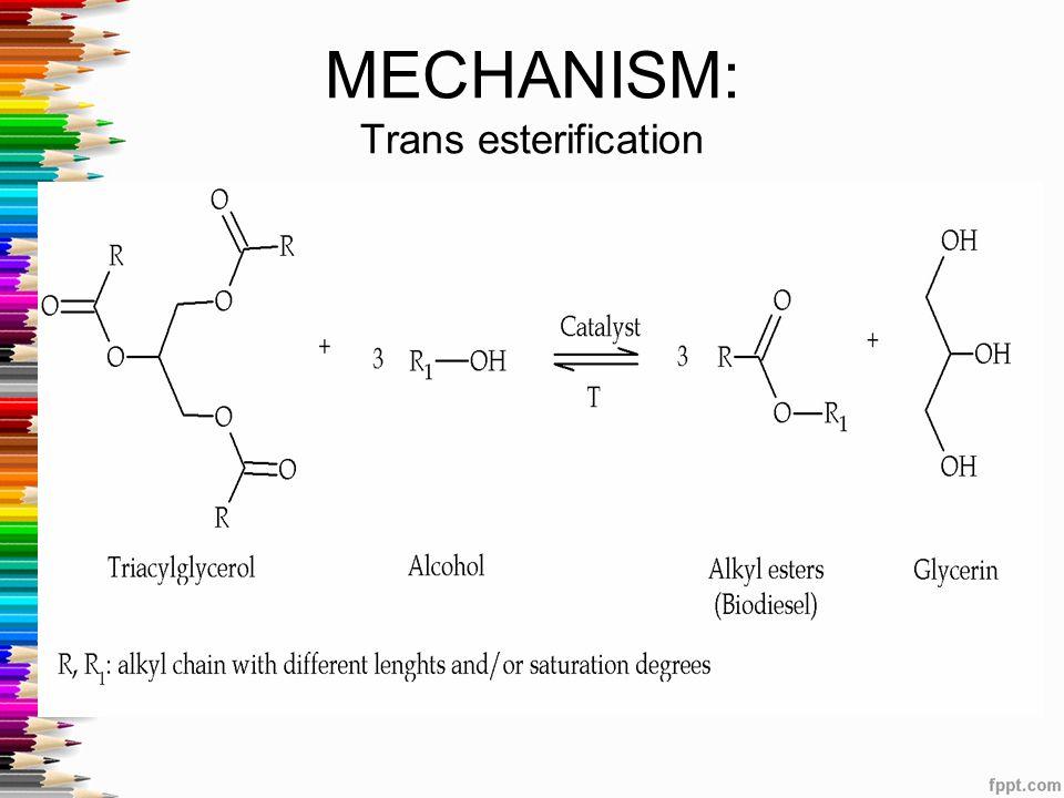 MECHANISM: Trans esterification