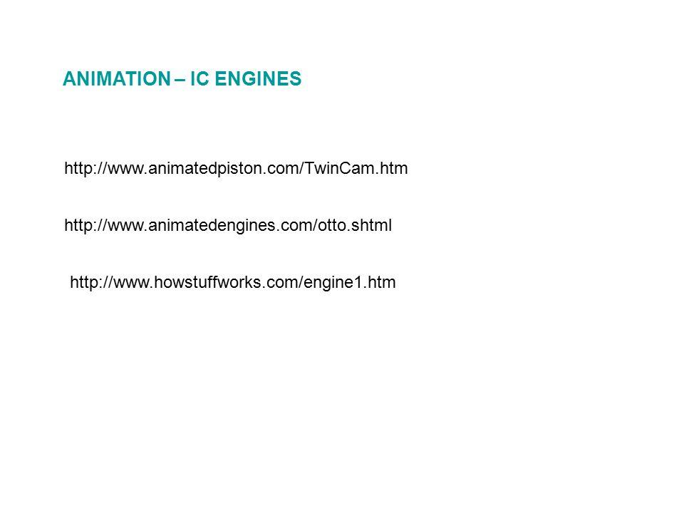 ANIMATION – IC ENGINES http://www.animatedpiston.com/TwinCam.htm