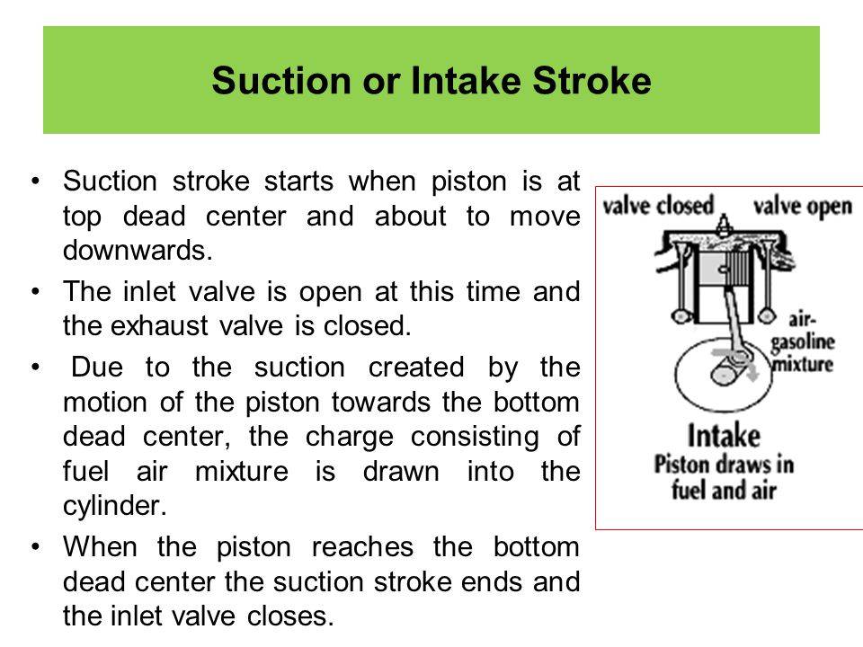Suction or Intake Stroke