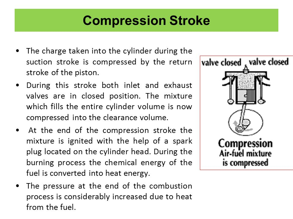 Compression Stroke The charge taken into the cylinder during the suction stroke is compressed by the return stroke of the piston.