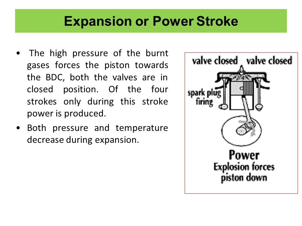 Expansion or Power Stroke