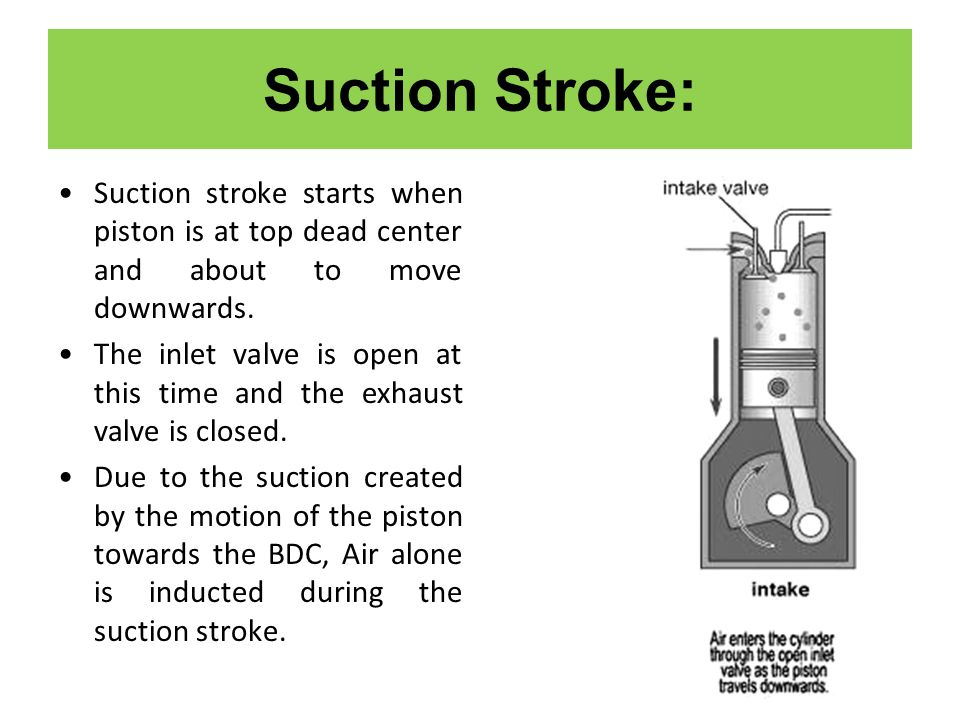 Suction Stroke: Suction stroke starts when piston is at top dead center and about to move downwards.