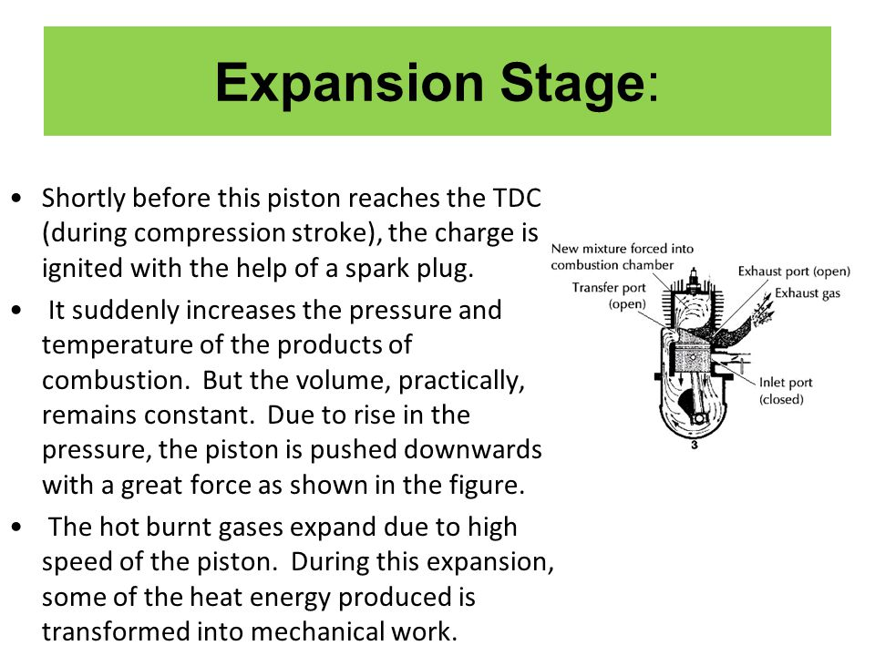 Expansion Stage: Shortly before this piston reaches the TDC (during compression stroke), the charge is ignited with the help of a spark plug.