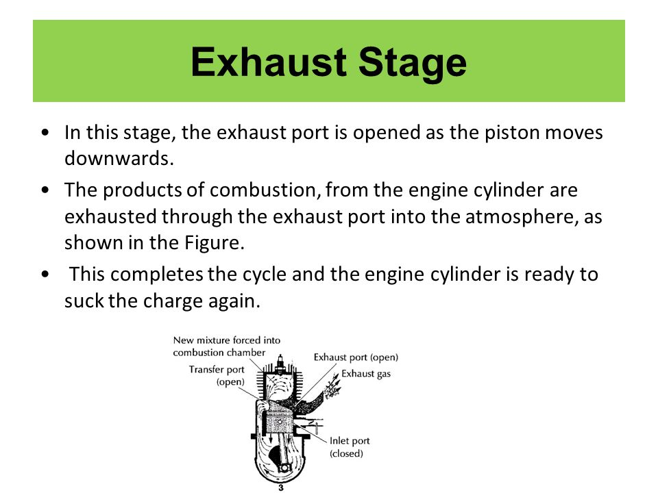 Exhaust Stage In this stage, the exhaust port is opened as the piston moves downwards.