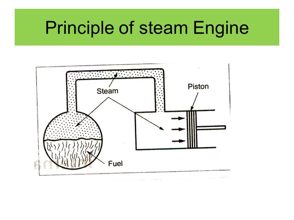 Principle of steam Engine