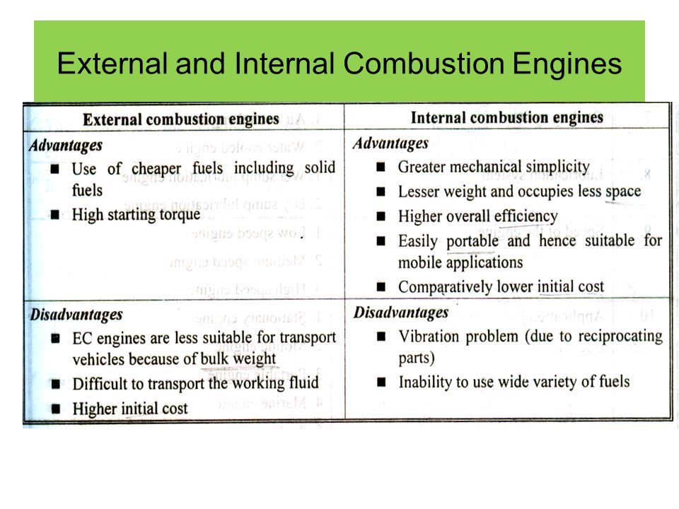 External and Internal Combustion Engines