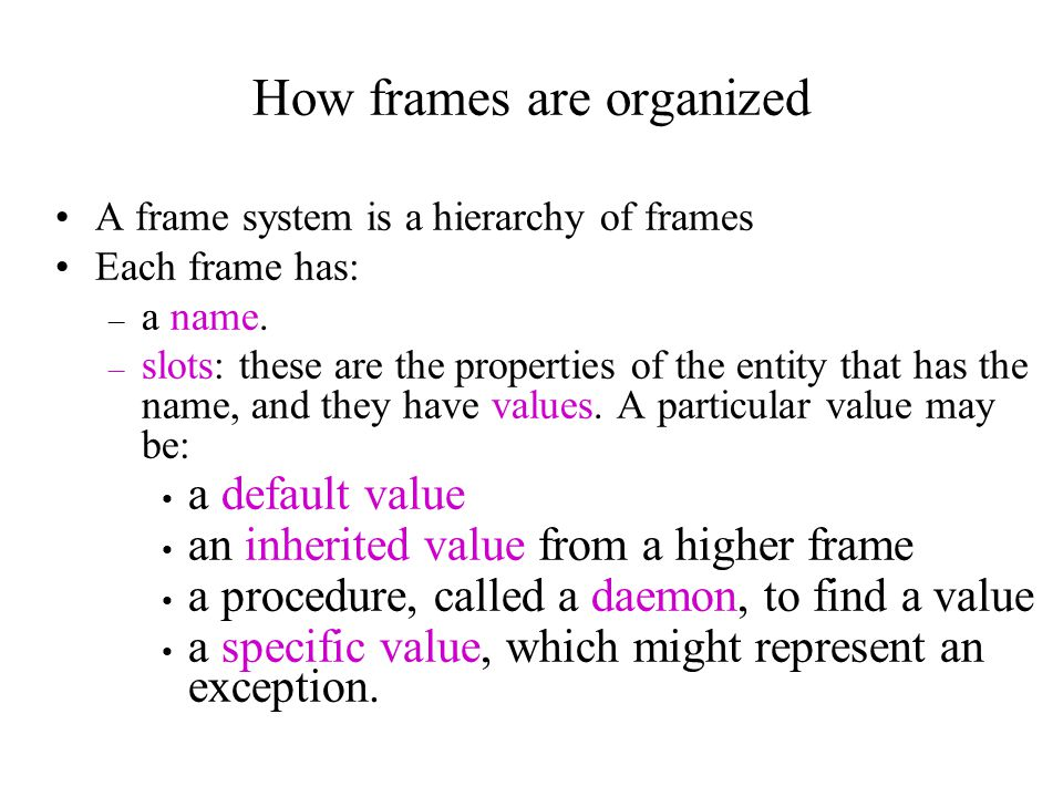 How frames are organized