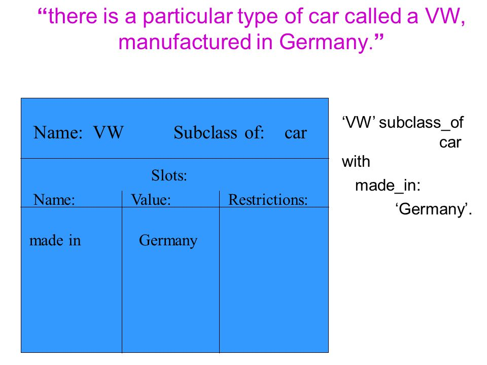 there is a particular type of car called a VW, manufactured in Germany.