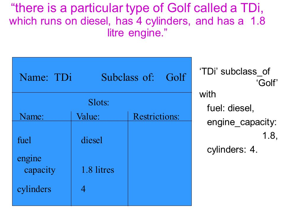 there is a particular type of Golf called a TDi, which runs on diesel, has 4 cylinders, and has a 1.8 litre engine.